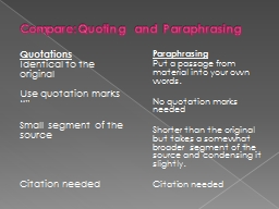 Compare:Quoting   and  Paraphrasing PowerPoint PPT Presentation