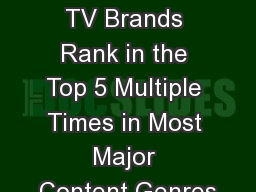 Ad-Supported TV Brands Rank in the Top 5 Multiple Times in Most Major Content Genres