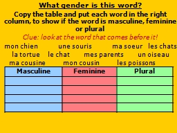 What gender is this word?