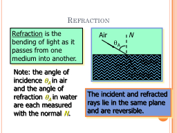 Refraction Water Air Refraction
