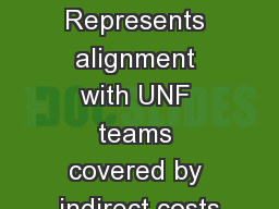 Gray shading: Represents alignment with UNF teams covered by indirect costs