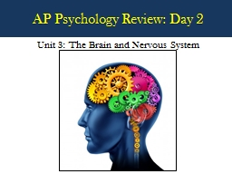AP Psychology Review: Day 2 PowerPoint PPT Presentation