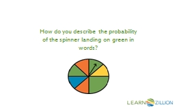 How do you describe the probability of the spinner landing on green in words?