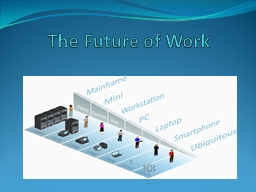 The Future of Work No Walls or Barriers