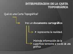 INTERPRETACION DE LA CARTA TOPOGRÁFICA PowerPoint PPT Presentation