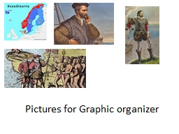 Pictures for Graphic organizer