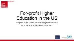 For-profit  Higher Education in the