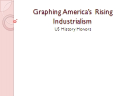 Graphing America's Rising Industrialism