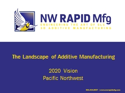The Landscape of Additive Manufacturing PowerPoint PPT Presentation
