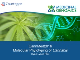 CannMed2016 Molecular  Phylotyping
