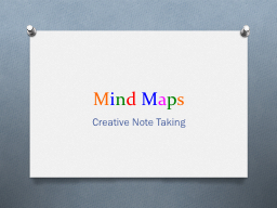 M i n d   M a p s Creative Note Taking
