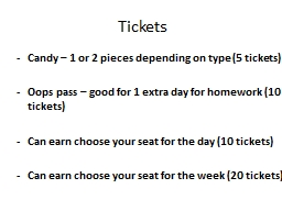 Tickets Candy – 1 or 2 pieces depending on type (5 tickets)