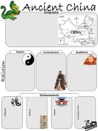 Ancient China Geography Religion