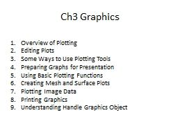 Ch3 Graphics Overview  of