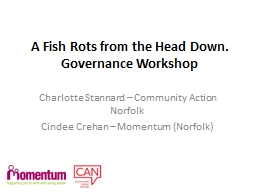 A Fish Rots from the Head Down. Governance Workshop PowerPoint PPT Presentation