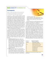 of molecules involved in cell growth or proliferation