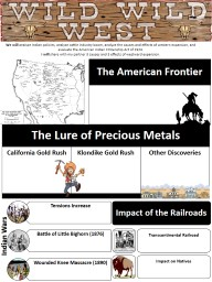 The West Lure of Precious Metals