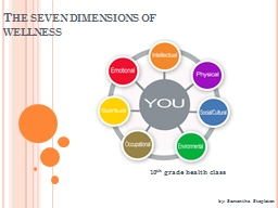 The seven dimensions of wellness PowerPoint PPT Presentation