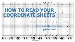 HOW TO READ YOUR  COORDINATE SHEETS