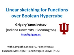 Linear sketching  for Functions over Boolean Hypercube