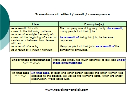 Transitions of  effect / result / consequence