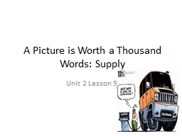 A Picture is Worth a Thousand Words: Supply