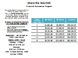 Share the Warmth Financial Assistance Program PowerPoint PPT Presentation