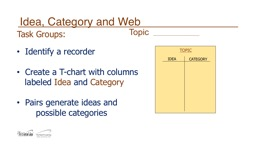 Idea, Category and Web IDEA PowerPoint PPT Presentation