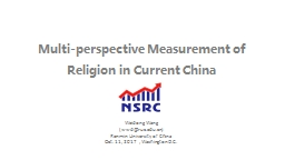 Multi-perspective Measurement of Religion in Current China