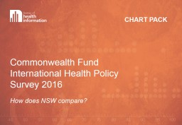 Commonwealth Fund International Health Policy Survey 2016