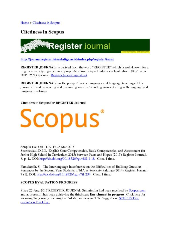REGISTER JOURNAL IAIN SALATIGA  SCOPUS CITEDNESS