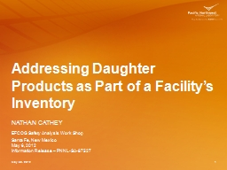 Addressing Daughter Products as Part of a Facility's Inventory