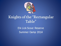 """Knights of the """"Rectangular Table"""""""