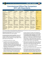 US Public Health Service Commissioned Corps BEST KEPT SECRETS WWW