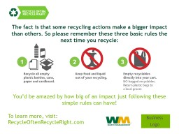 The fact is that some recycling actions make a bigger impact than others. So please remember these PowerPoint PPT Presentation