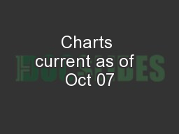 Charts current as of  Oct 07