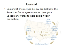 Journal  Looking at the picture below predict how the American Court system works. (use your vocabu
