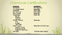 Chemicals Certifications