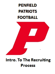 Intro. To The Recruiting Process