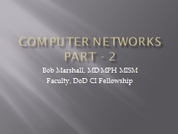 Computer Networks Part - 2
