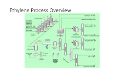 Advances in Ethane Cracking PowerPoint PPT Presentation