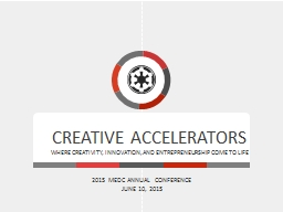 Creative Accelerators Where creativity, innovation, and entrepreneurship come to life