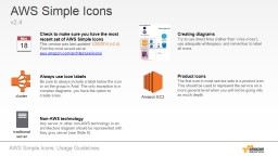 AWS Simple  Icons v2.4 AWS Simple Icons: Usage Guidelines