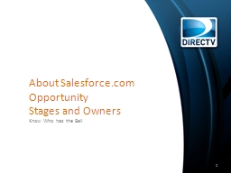 About Salesforce.com  Opportunity