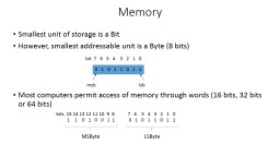 Memory Smallest unit of storage is a Bit PowerPoint PPT Presentation