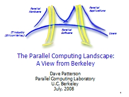 1 The Parallel Computing Landscape: