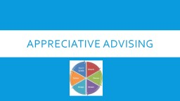 Appreciative Advising Phase Overview