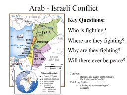 Have Out Arab-Israeli map with your name on it PowerPoint PPT Presentation