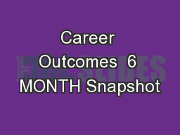 Career Outcomes  6 MONTH Snapshot
