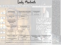 Macbeth's wife. Unlike her husband, she has no reservations about murdering Duncan in order to make